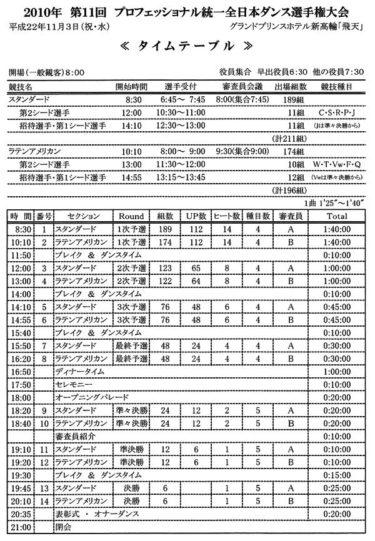 統一全日本タイムテーブル。。。